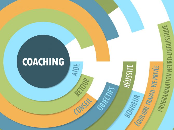 Nuage de Tags COACHING